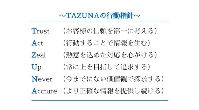 TAZUNA(手綱)について