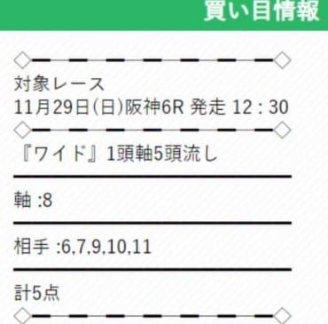 ウマくるの無料予想2020年11月29日阪神6R検証