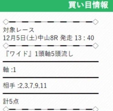 ウマくるの無料予想2020年12月05日中山8R検証
