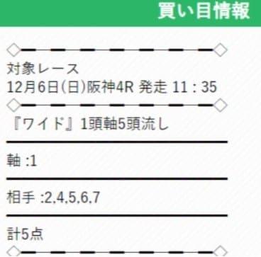 ウマくるの無料予想2020年12月06日阪神4R検証